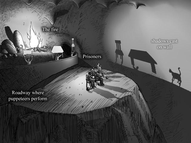 Diagram of Plato's Cave